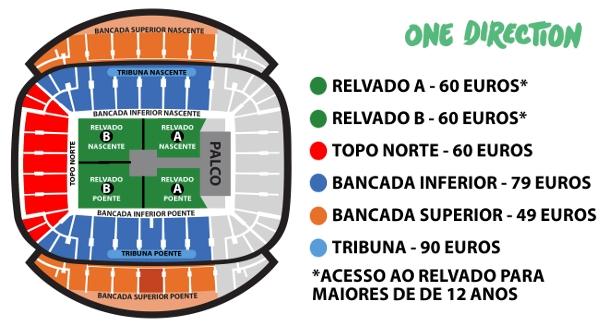 preços dos bilhetes one direction